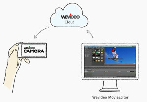 blog-wevideo
