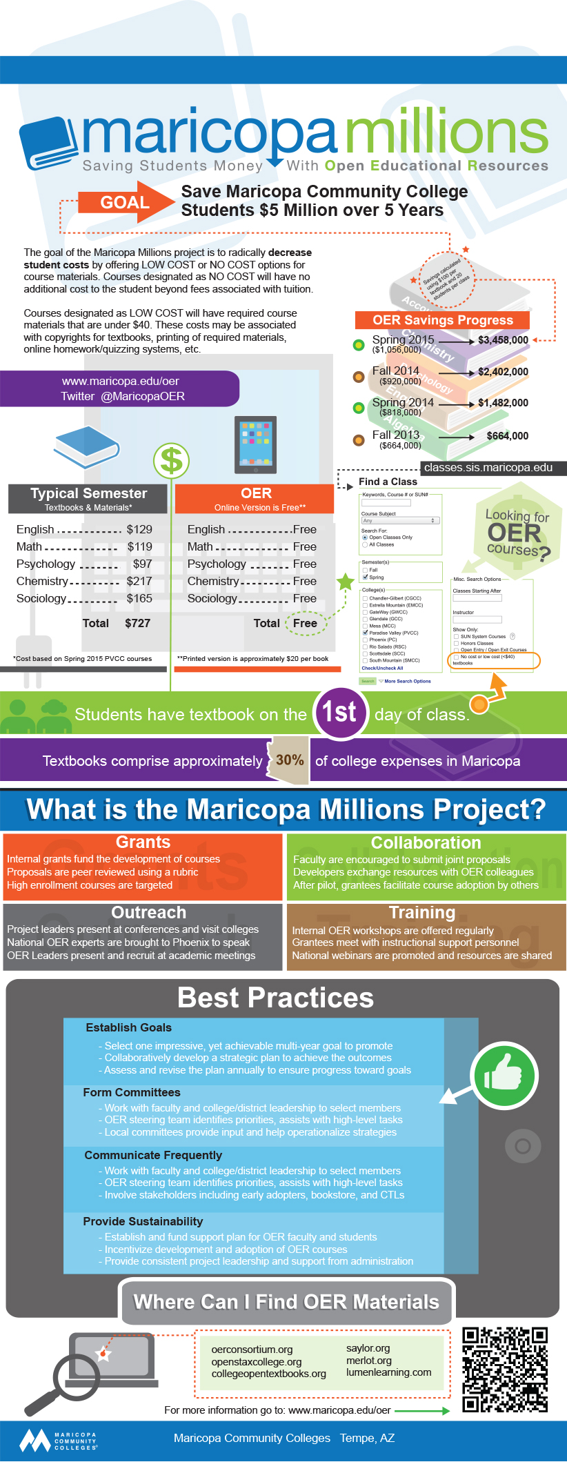 MM_infographic_web